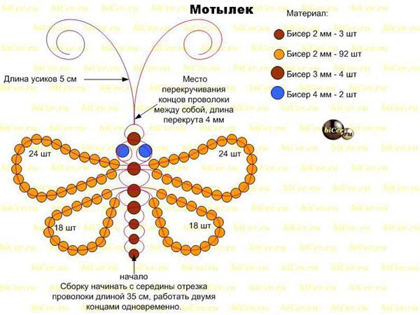 Поделка из бисера схема - Цветы из бисера схемы плетения и методы создания